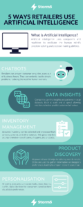 5 ways to use artificial intelligence